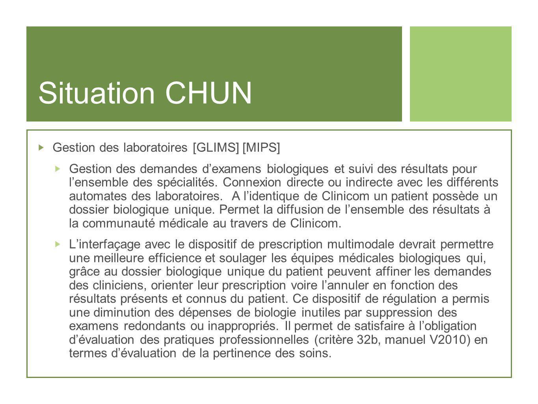 Situation CHUN Gestion des laboratoires [GLIMS] [MIPS]